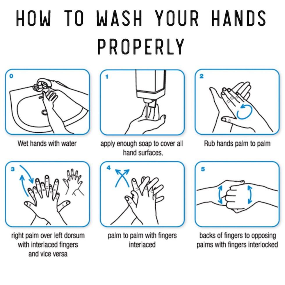 A guide from the CDC on how to properly wash your hands Part 1